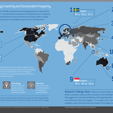 * Norway and Canada tied for 7th place. INFOGRAPHIC Source: GCI Report September, 2011: http://martinprosperity.org/media/GCI%20Report%20Sep%202011.pdf    Designed BY: Ben Ge