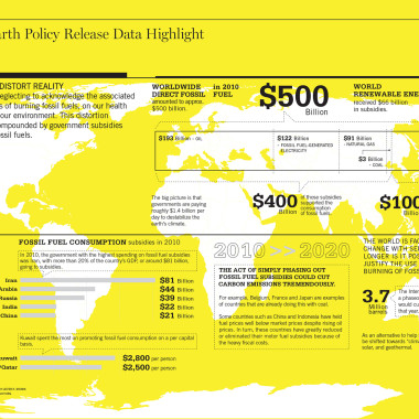 CATALYST_11_Earth-Policy-Infographic